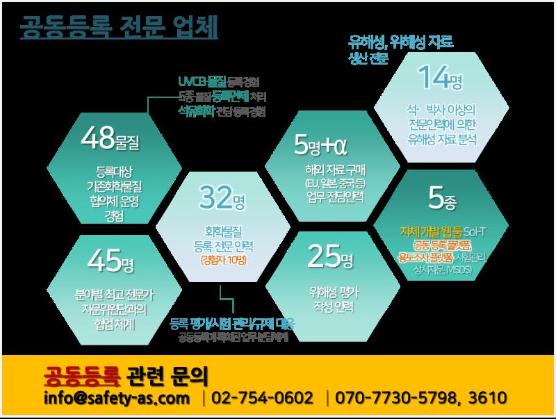 공동등록 전문 업체(수정_200313).png
